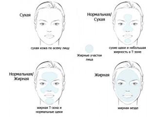 Как правильно подобрать крем для лица?